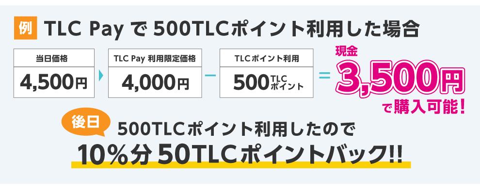 TLC Payで500TLCポイント利用した場合
